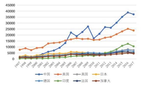 中国就业问题论文_赋能上海|人工智能列国志之美国篇:从就业问题到国家安全 ...