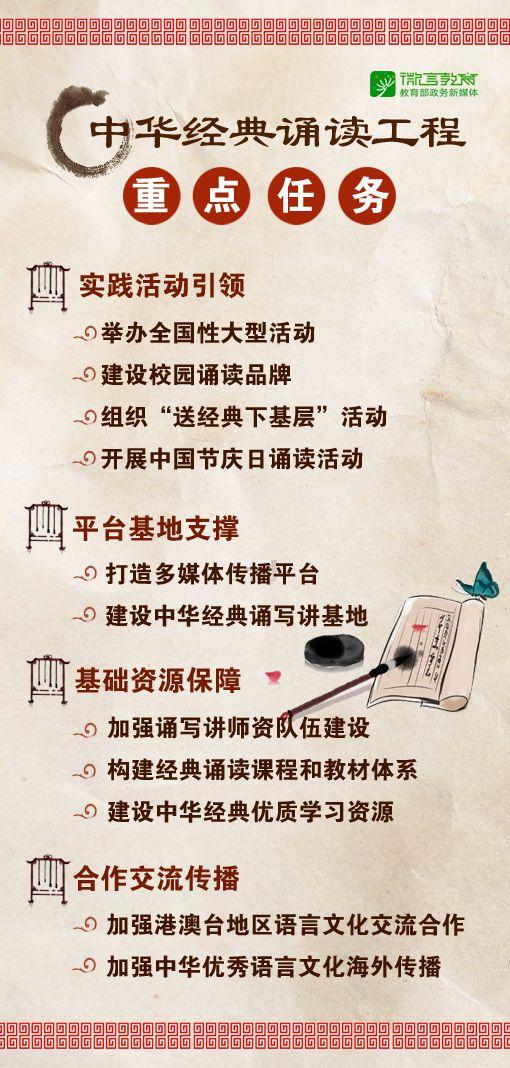 """""""朗读者""""来了! 国家实施中华经典诵读工程,为青..."""