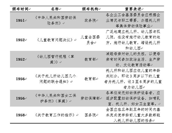 """中国家庭︱托儿所的""""生""""与""""死"""""""