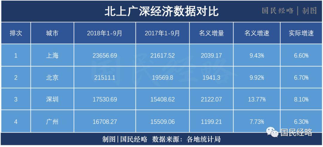世界城市前五十gdp排行_世界GDP前十大城市,中国仅占1个,日本2个,美国占4个
