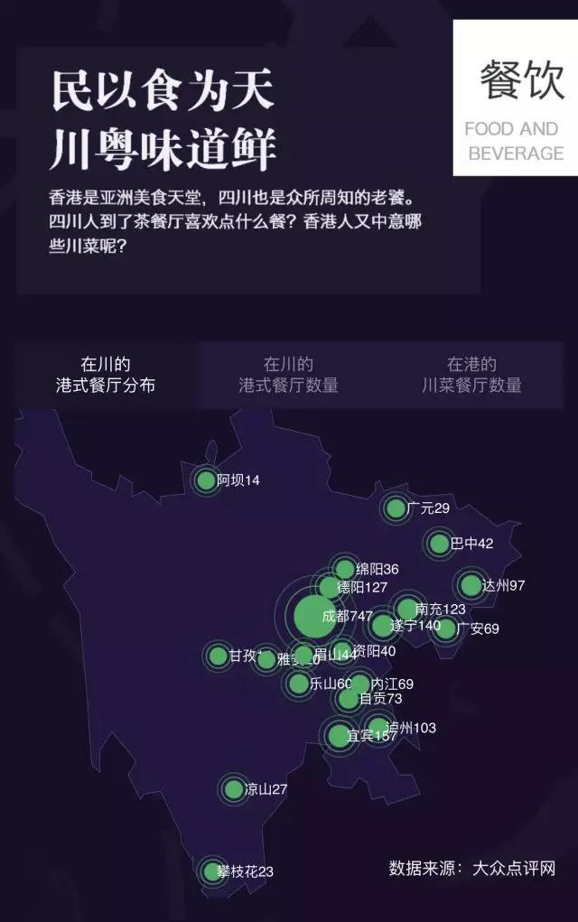 从天府之国到东方之珠,大数据描画川港交流