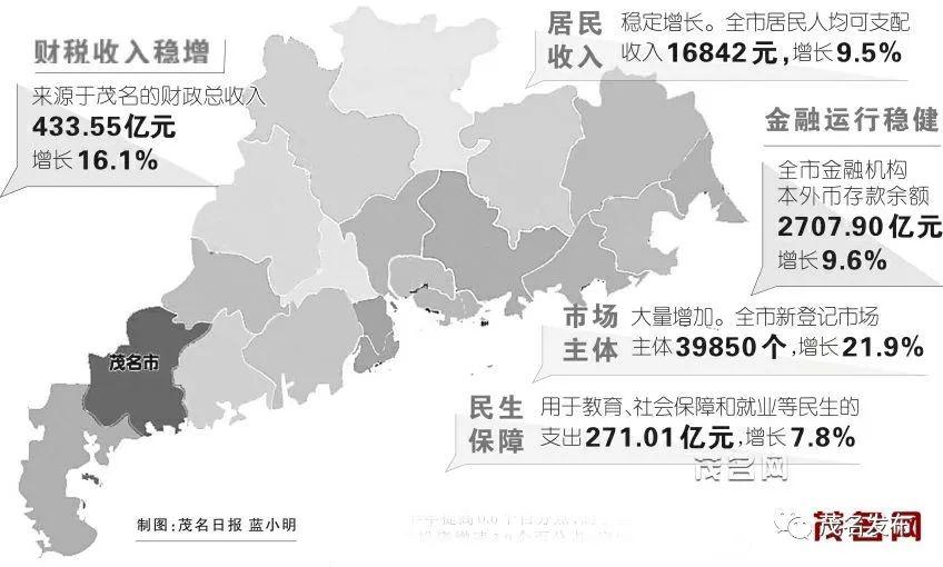 浦北县2020三季度gdp_25省区市前三季度GDP之和超全国总量 天津增速居首