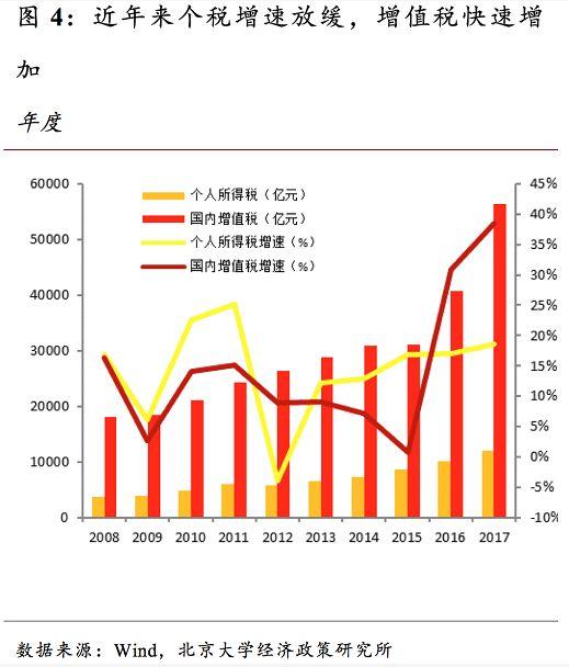 2019年度经济_经济下行,货币转向,美债看好 2019年度海外宏观经济展望