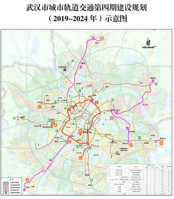 国家发改委批复武汉轨道交通四期,近期投资超1400亿元