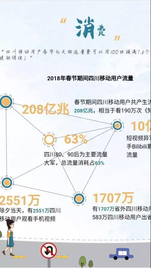 四川省2018年gdp_2018四川省21个城市的人均GDP排行,哪个城市的人最有钱