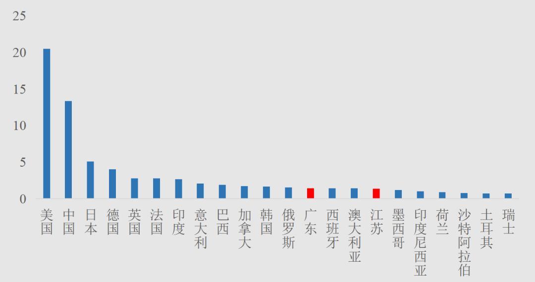 江苏省 gdp_江苏省地图