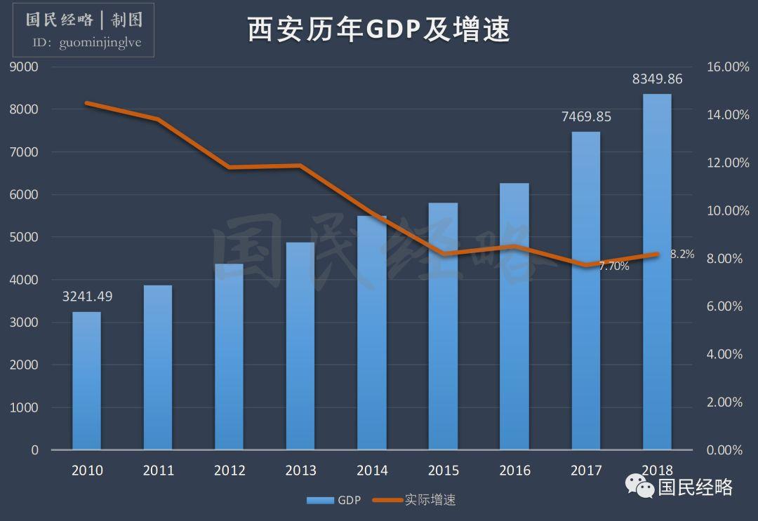 镇江人口和gdp2020_从2020年昆山与镇江 江阴 湖州的对比推断昆山的真实常住人口