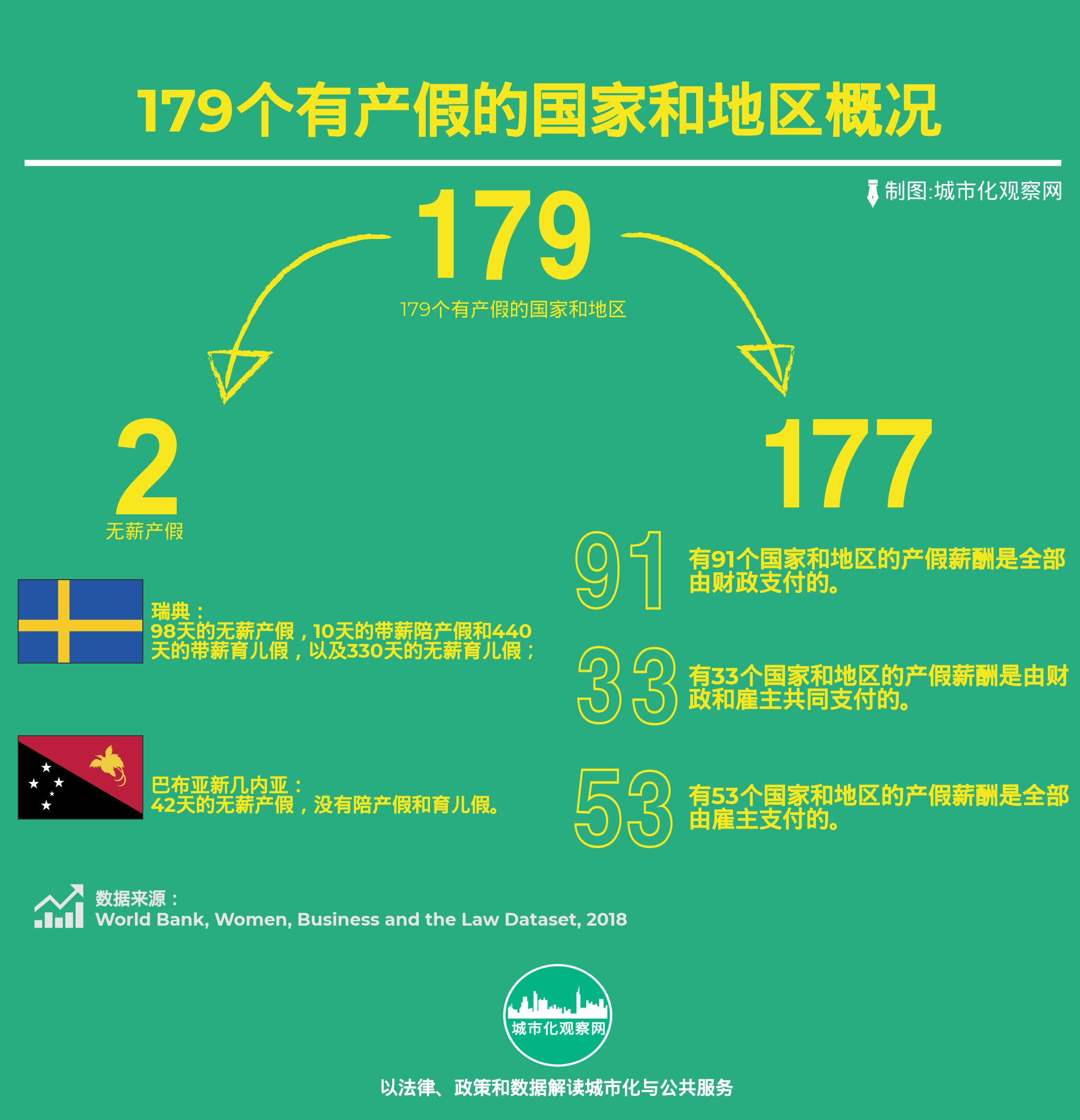 2020年国家法定陪产假 广东省产假2020新规定
