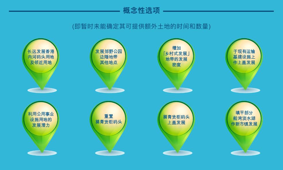高尔夫球式微,香港想收回球场建公屋