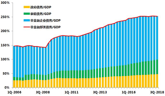 宏观经济总量平衡和结构平衡_宏观经济