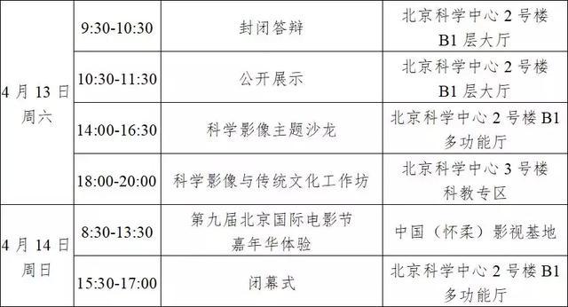 第九届北京国际电影节青少年科学影像单元重点