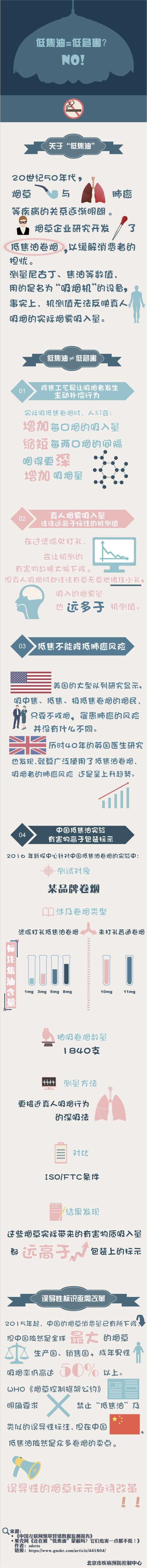 北京疾控中心:烟草网络营销瞄准青少年和女性