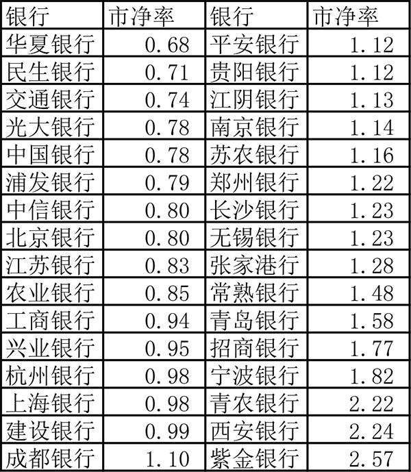 http://www.qwican.com/tiyujiankang/999972.html