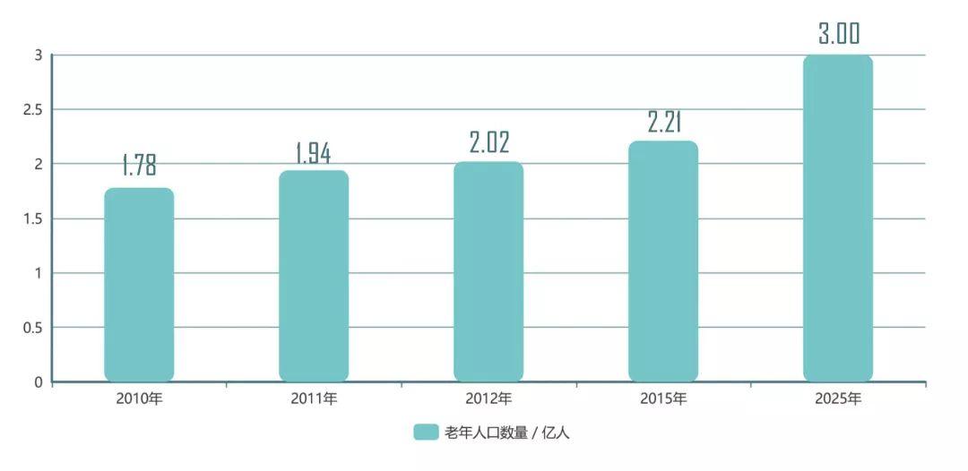 2019 我国人口数量_2018中国人口图鉴总人数 2019中国人口统计数据