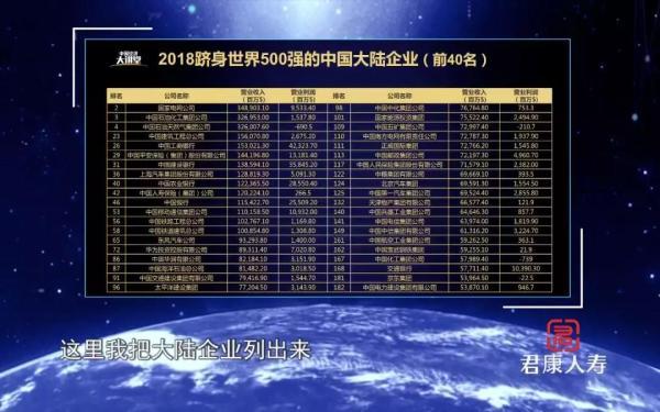 中国的经济发展_数读中国 中国数字经济发展报告