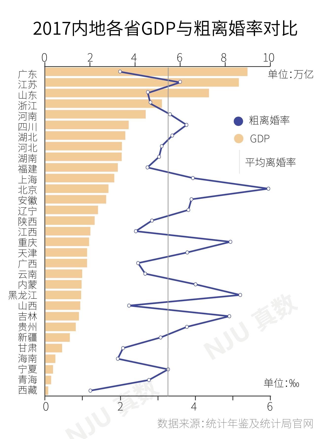 浙江的gdp为什么这么低_你觉得2020年河南的GDP能超过浙江吗(2)
