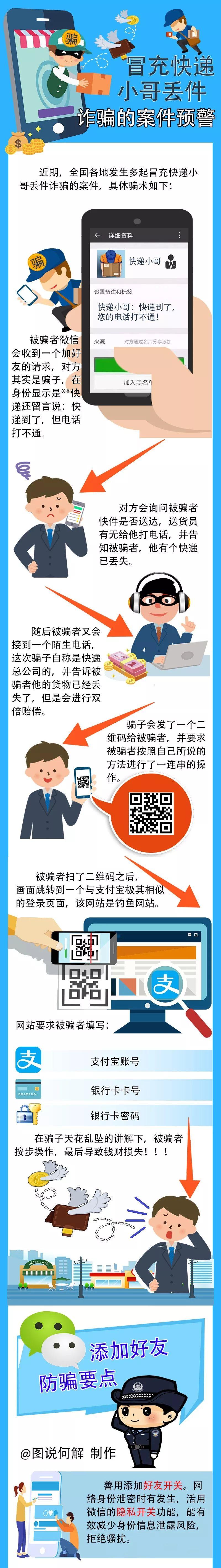 民警提醒:�_子又�砻俺淇爝f�T�Q�G件,�求加微信好友了