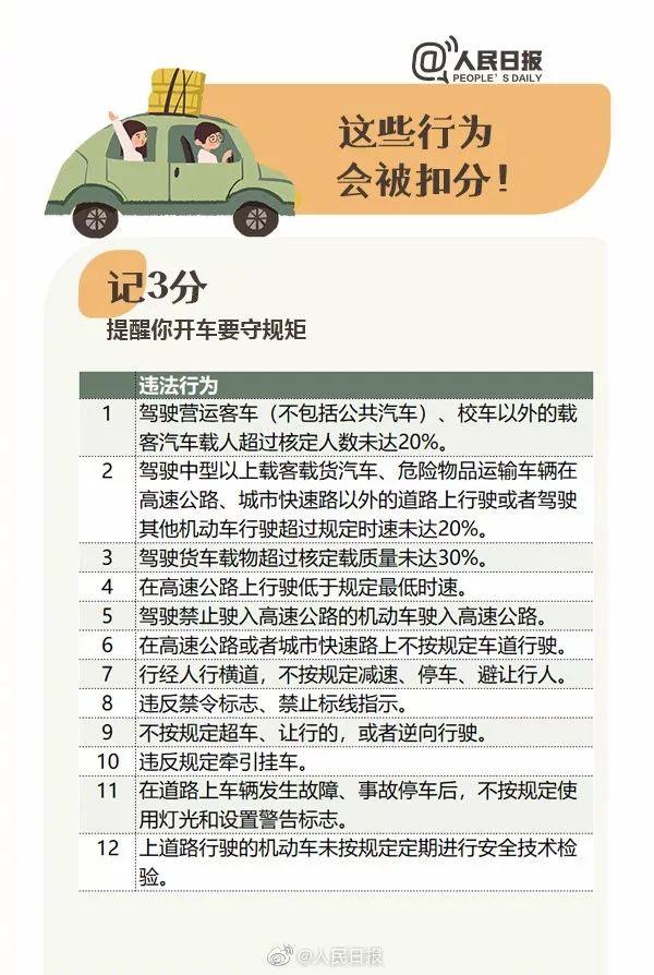 注意!6月1日起,小型汽车驾驶证可分科目异地考