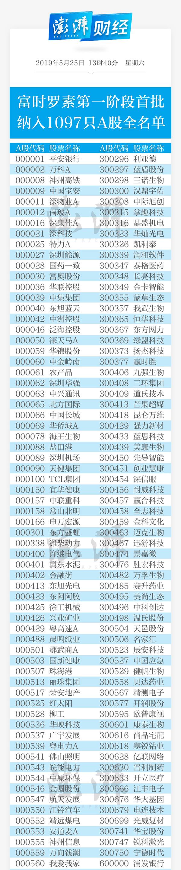富时罗素首批纳入1097只A股全名单:剔除康美、紫光国微