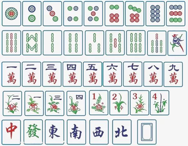 """麻将的乐趣:""""洗牌、码牌、摸牌、看牌……胡"""
