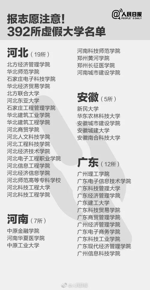 """曝光""""假大学""""名单 辽宁7所"""