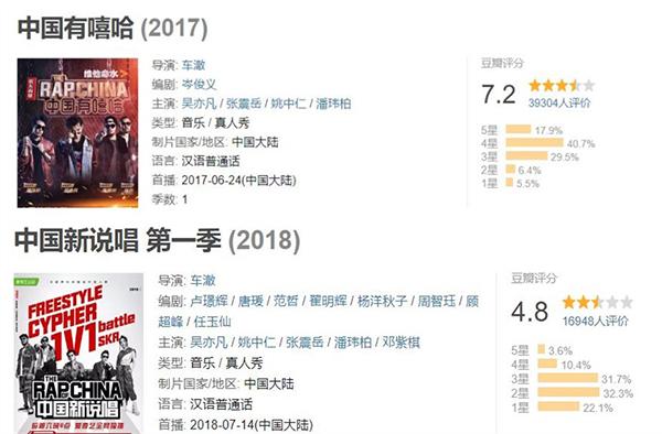 """《中国新说唱2》尚能""""饭""""否?"""