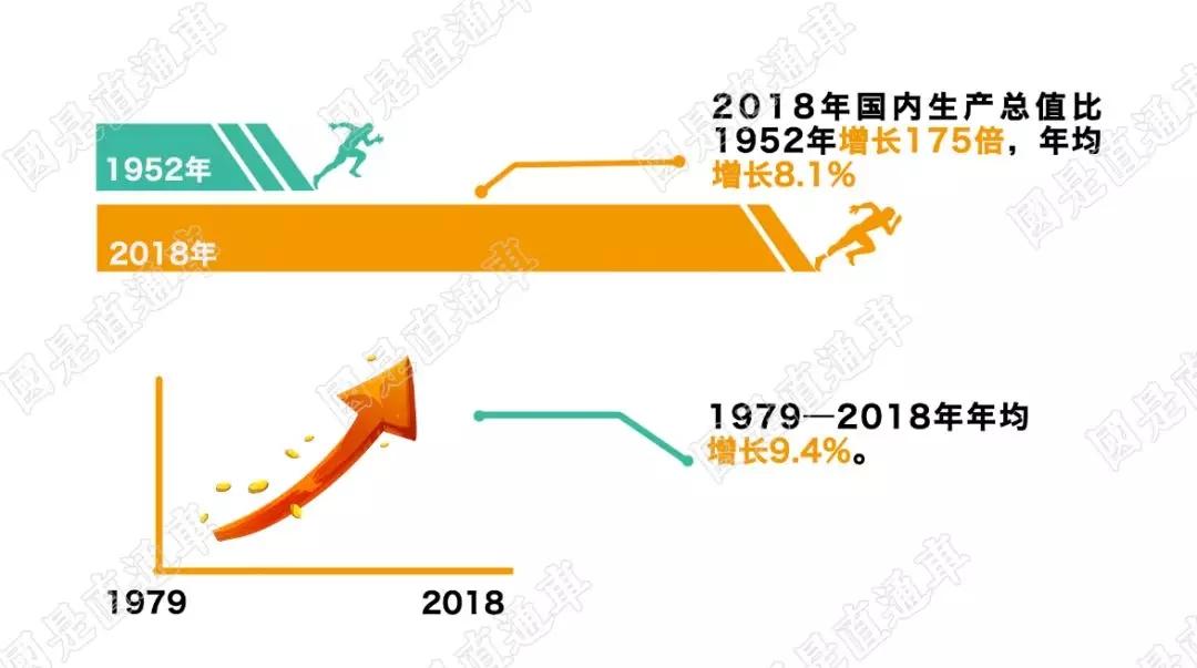 十二五期间我国经济总量稳居世界第几位