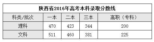 http://www.xarenfu.com/xianfangchan/25952.html