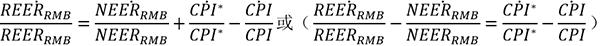 流动性经济学|人民币汇率70年:从外生变量到内生变量