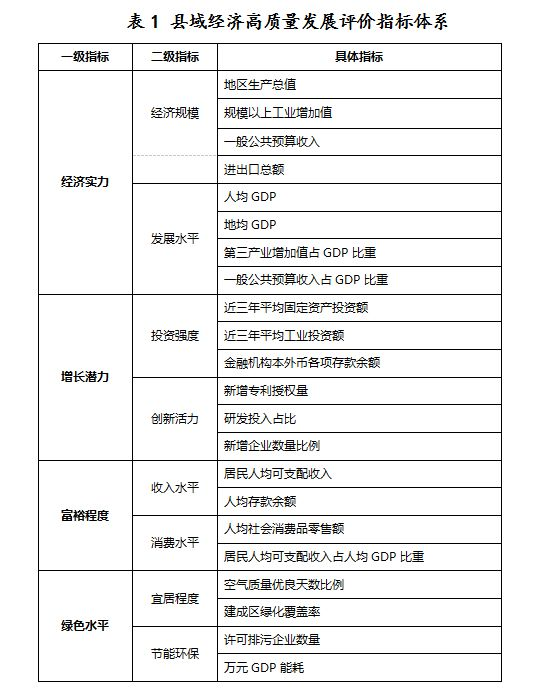 2019年中国百强县名单出炉!山东19县市上榜!...
