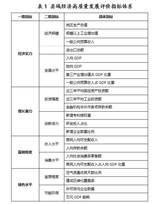 中国百强县发布昆山第一,江苏上榜数量最多山东其次