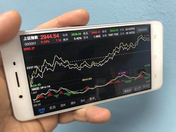 秦洪看盘|A股市场缩量前行,静候加速契机