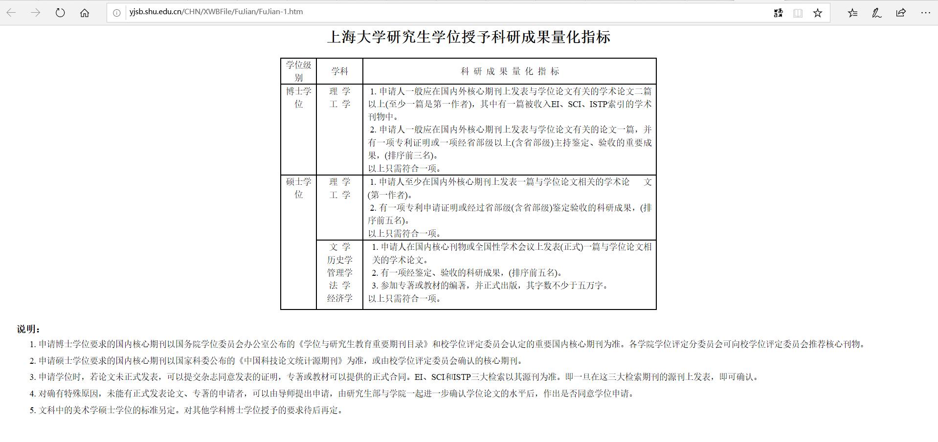 博士生发2篇论文申请博士学位遭拒起诉母校,该案正在审理