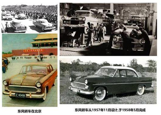 历史上的今天|红旗牌轿车:中华民族的骄傲