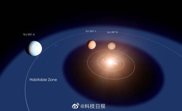 31光年外或存在一个宜居星球:质量为地球的6.1倍