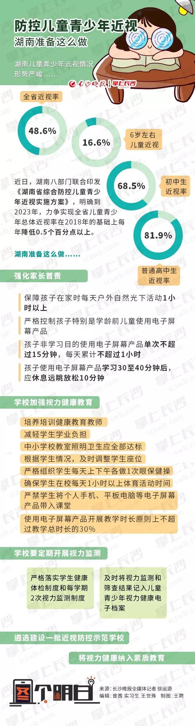 全力防控近视,湖南严禁学生将手机等电子屏幕产品带入课堂