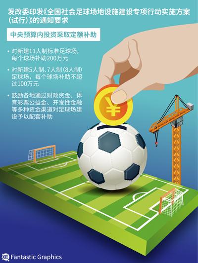 中青报:严防举着足球的招牌领钱,但钱没有花在足球上