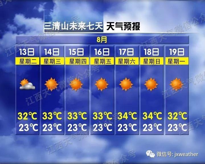 光速赛车app下载_39℃!高温升级!最热三伏天另有9天……
