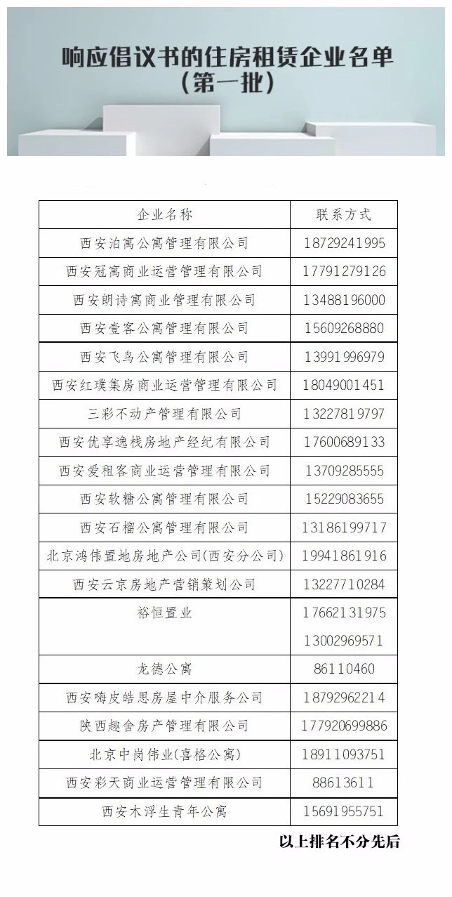 西安:20家租赁企业为乐伽租客提供优惠房源,万科龙湖在内