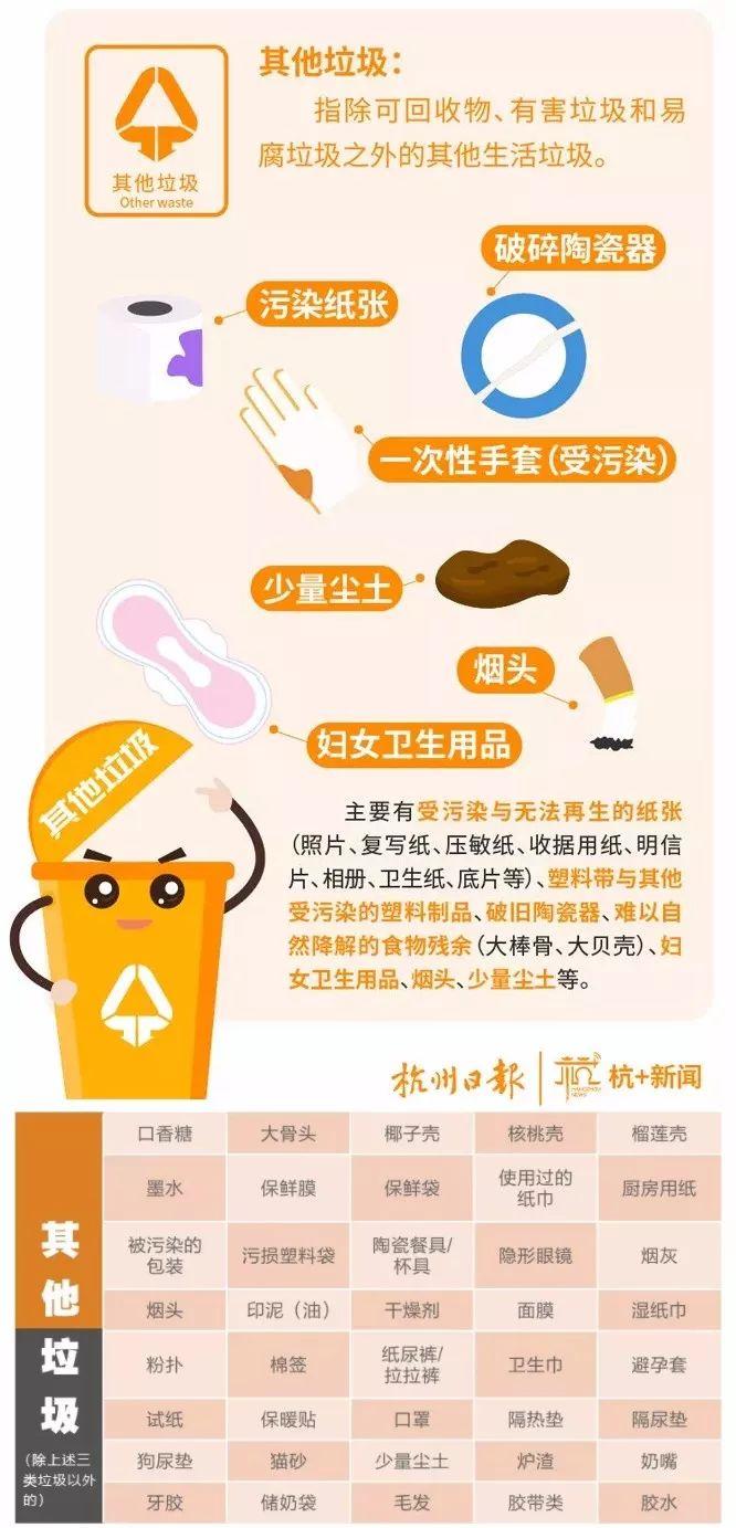 杭州生活垃圾新标准今起实施,大件垃圾以有偿上门收集为主