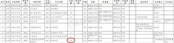 北师大珠海校区广东提档26人退25人,校方和省考试院被诉