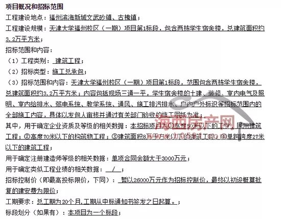 天津大学落户福州!2022年建成