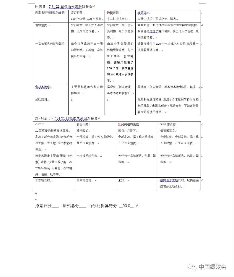 GMI-016 绿会指数评估报告
