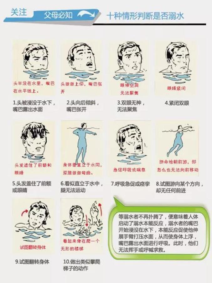 安全防范丨防溺水!这件事千万要牢记!