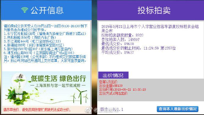 9月沪牌拍卖结果出炉:中标率6%