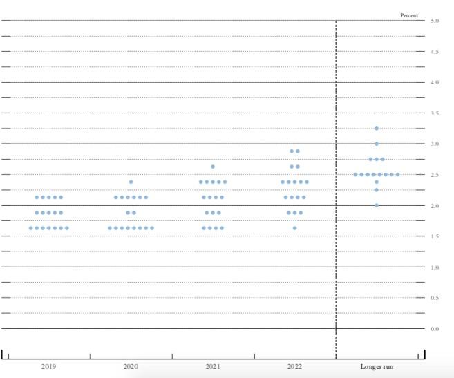 美联储二度降息落地:内部分歧加大,年内或不再降息(声明)