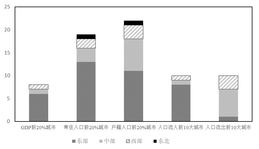 蛇口常住人口和户籍人口_深圳蛇口图片