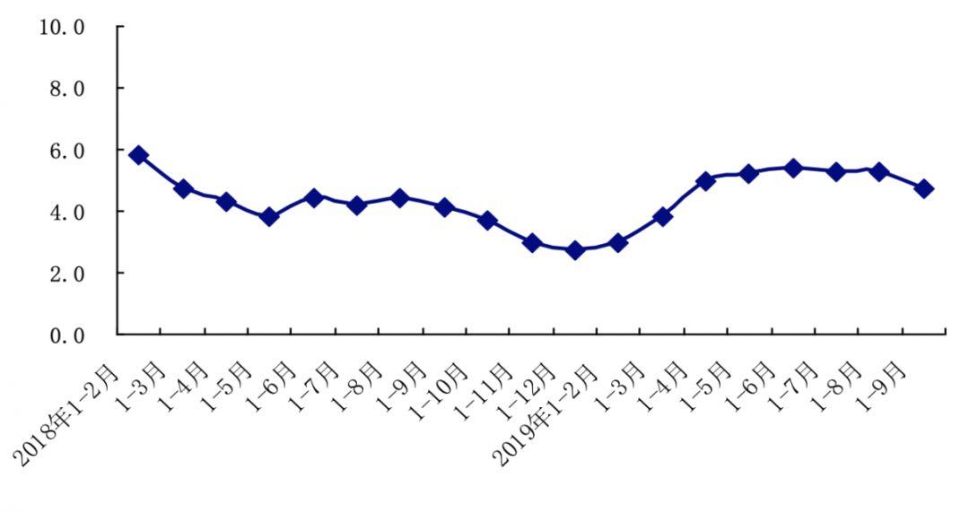gdp<0_美国三季度GDP大幅攀升 数据存在高估可能