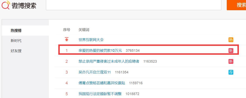 话题#亲爱的热爱的被罚款10万元#登上微博热搜榜首。来源:新浪微博截图