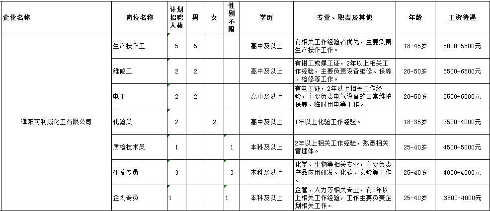 中原油田  中原油田就业服务中心 活动时间 2019年10月27日(周日) 8:3